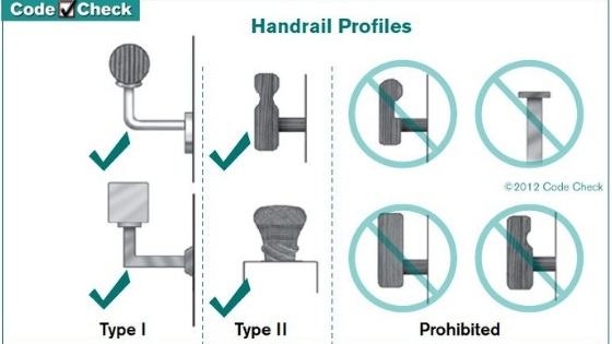 Handrails – The right material for the job