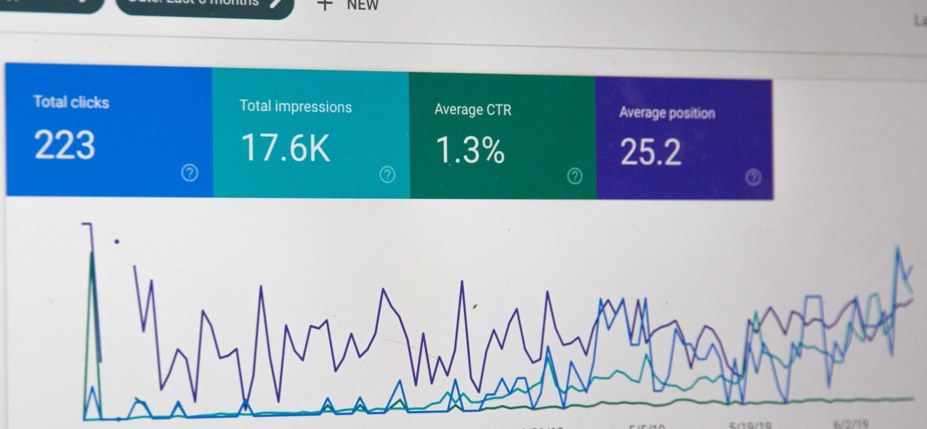 improve your google ads ctr