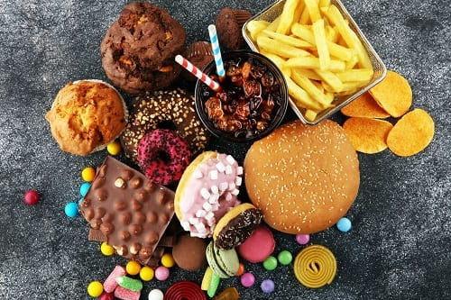 Dangers of Sugar and Processed Food