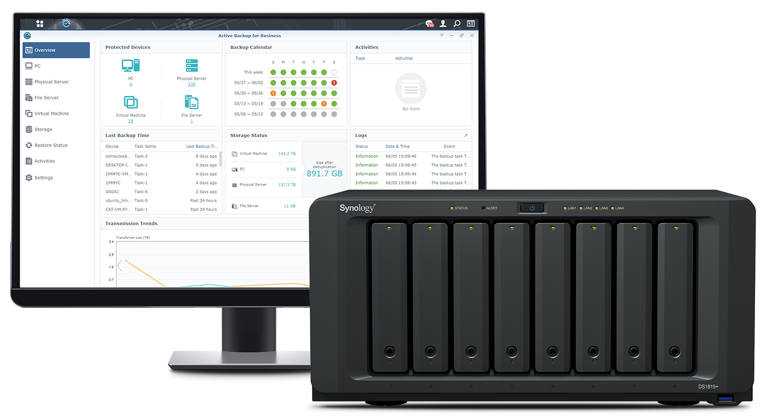 Synology Integrated Backup
