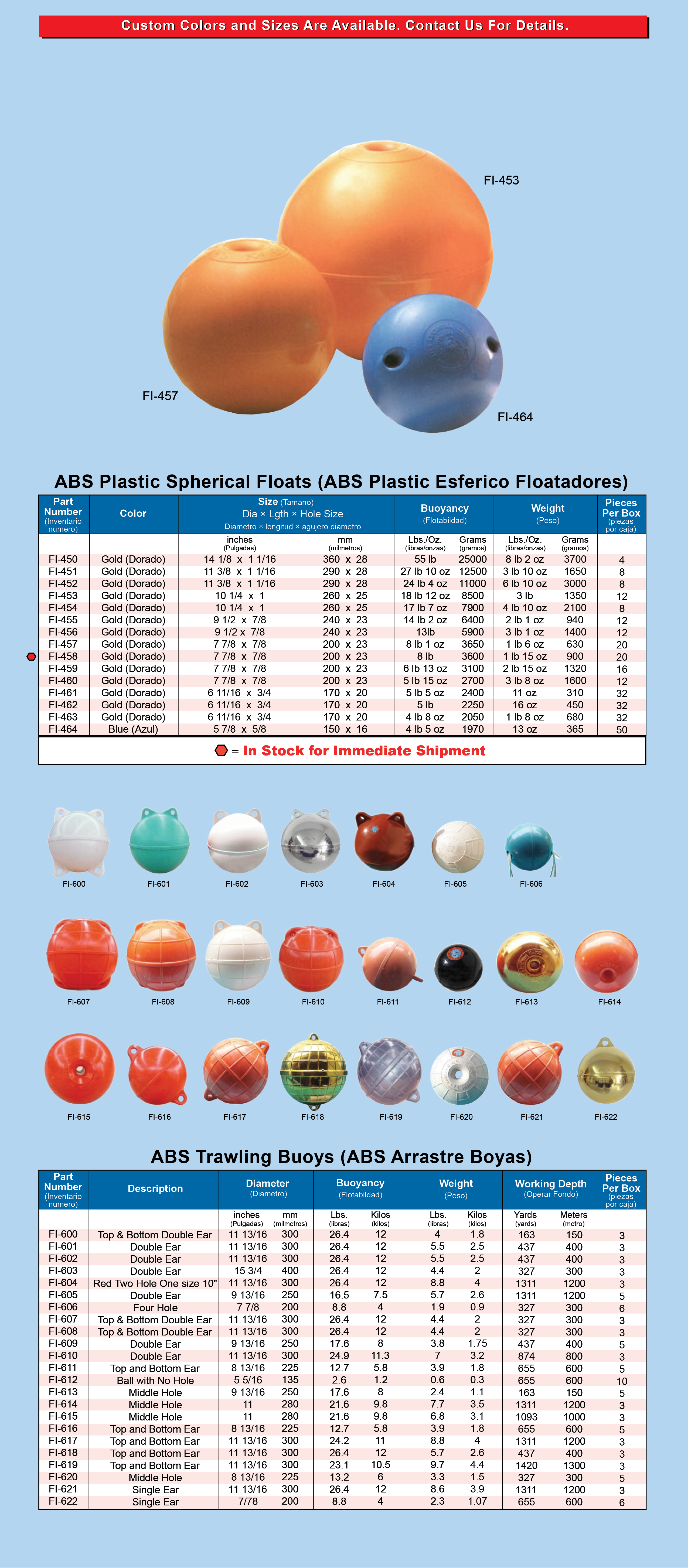 ABS Spherical Trawls and Buoy