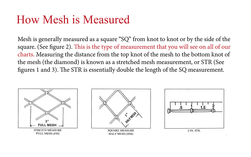 How Mesh is Measured Graphic