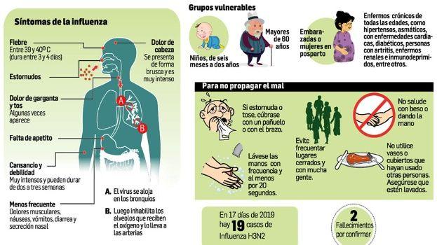 giancarlo_pietri_velutini_venezuela_paz_pinto_en_los_primeros_17_dias_del_ano_se_registraron_19_casos_de_h3n2.jpg