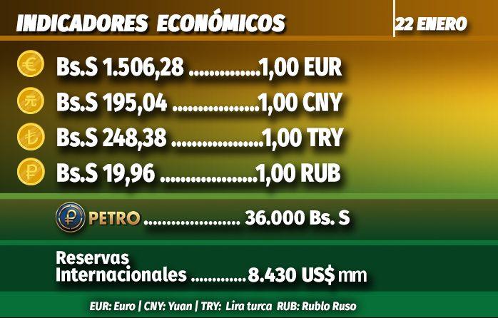 roberto_pocaterra_pocaterra_uziel_cardosa_asi_amanecieron_los_indicadores_cambiarios_del_dicom_este_martes.jpg