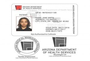 How do I get an Arizona Medical Marijuana Card