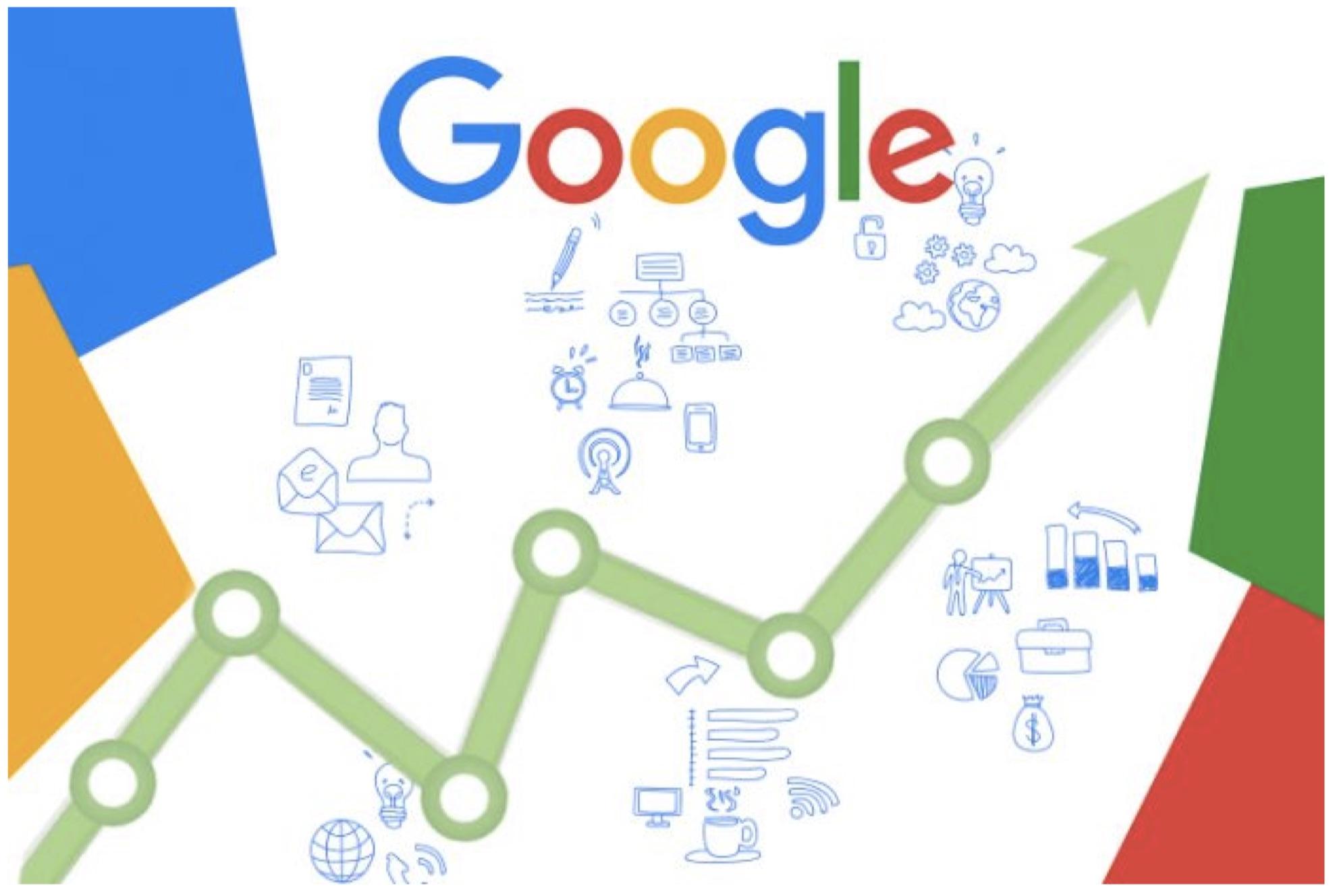 google click through rate