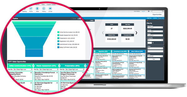 Act-CRM-Sales-Process-Design-Services