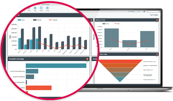 Act_CRM_Insight_Dashboards_Feature