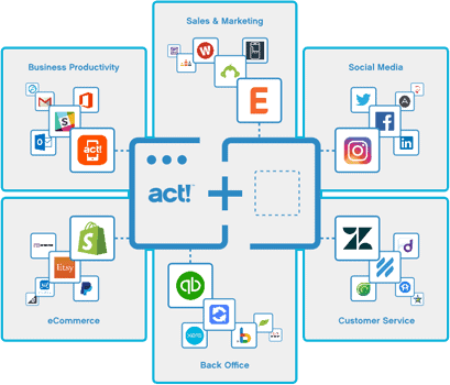 Act_CRM_Premium_Act_Connect