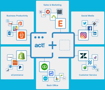 Act_CRM_Premium_Act_Connect