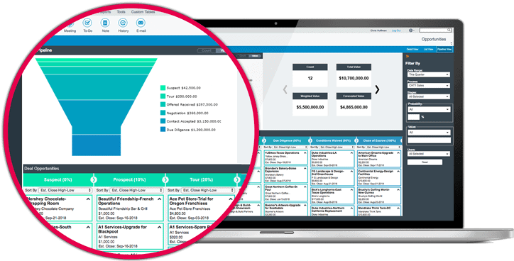 CRM for Commercial Real Estate Custom Pipeline Dashboards
