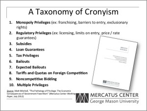 Cronyism -- from Mercatus Center