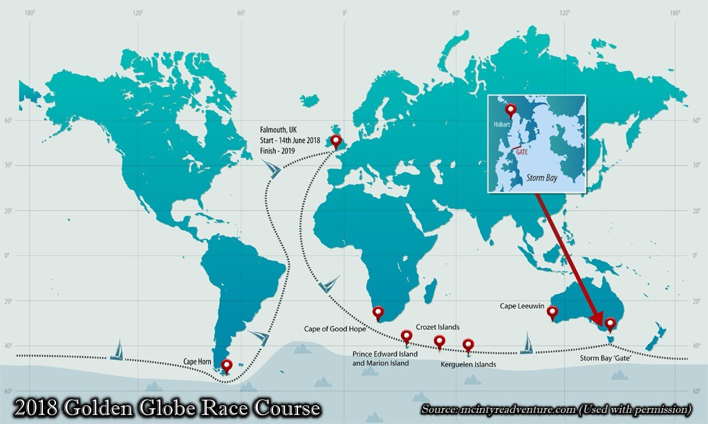 2018 Golden Globe Race Course