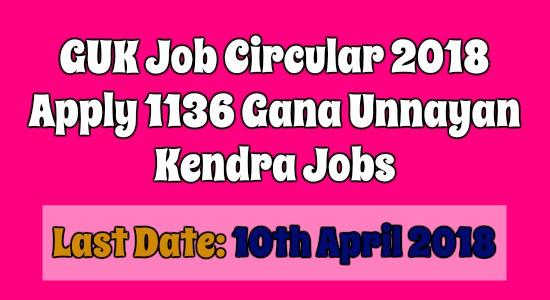 GUK Job Circular
