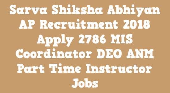 Sarva Shiksha Abhiyan AP Recruitment