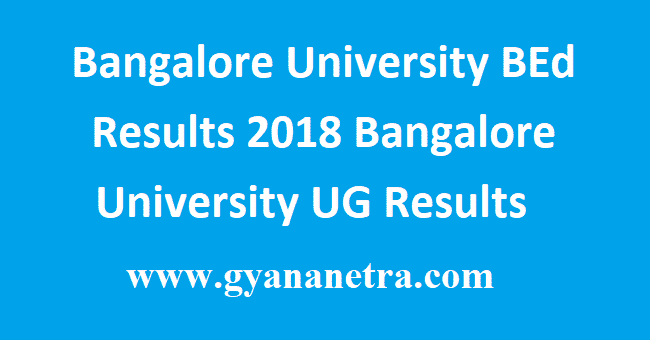 Bangalore University BEd Results