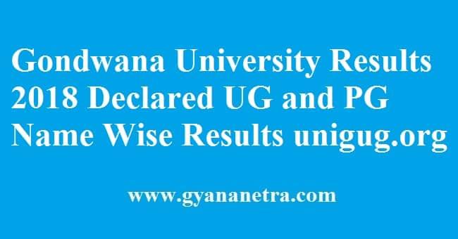 Gondwana University Results