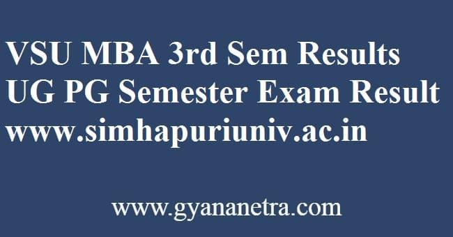 VSU MBA 3rd Sem Results December