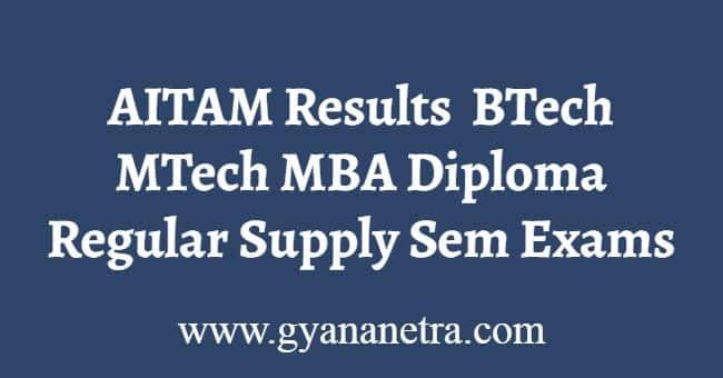 AITAM Results