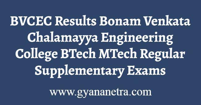 BVCEC Results