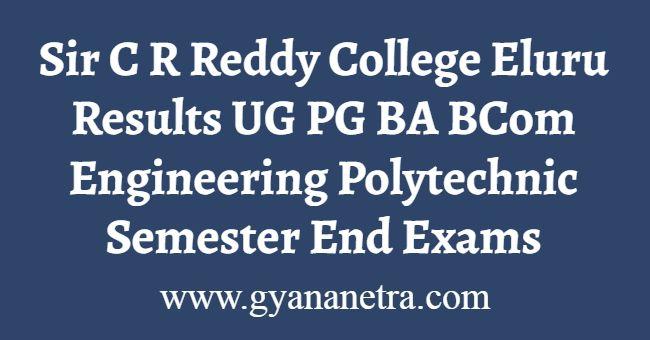 Sir C R Reddy College Eluru Results