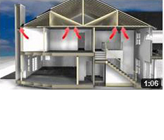 Add Insulation to an Existing Home