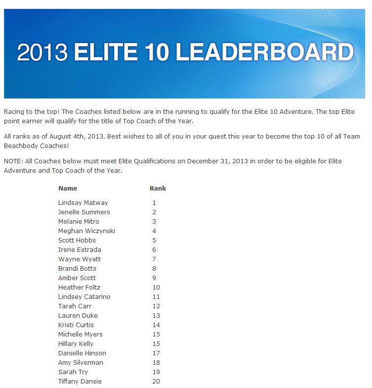 Elite Top Team Beachbody Coach