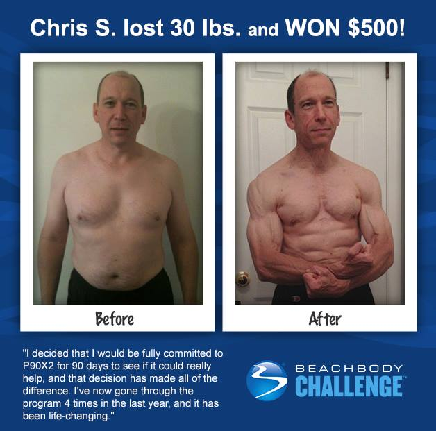 P90X2 Results