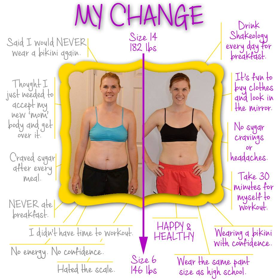 Help your Friends lose Weight