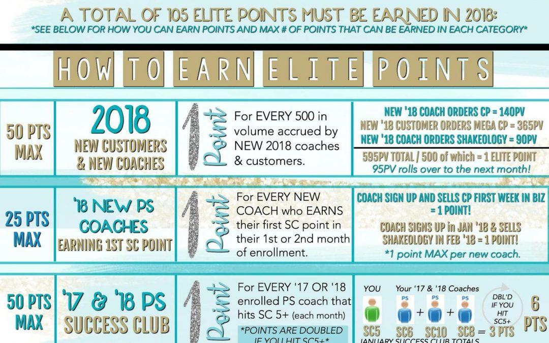 Elite Coach in 2019 Qualifications