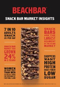 beachbar-nutrition-facts , beachbar,, beachbar facts, beachbar nutriition facts