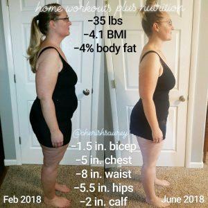 80 day obsession, obsession mom, obsession 80 day, obesity