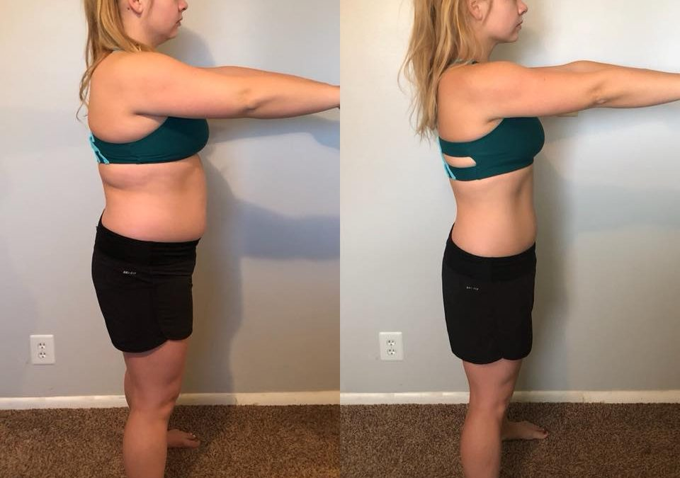 test group results, 80 day obsession,