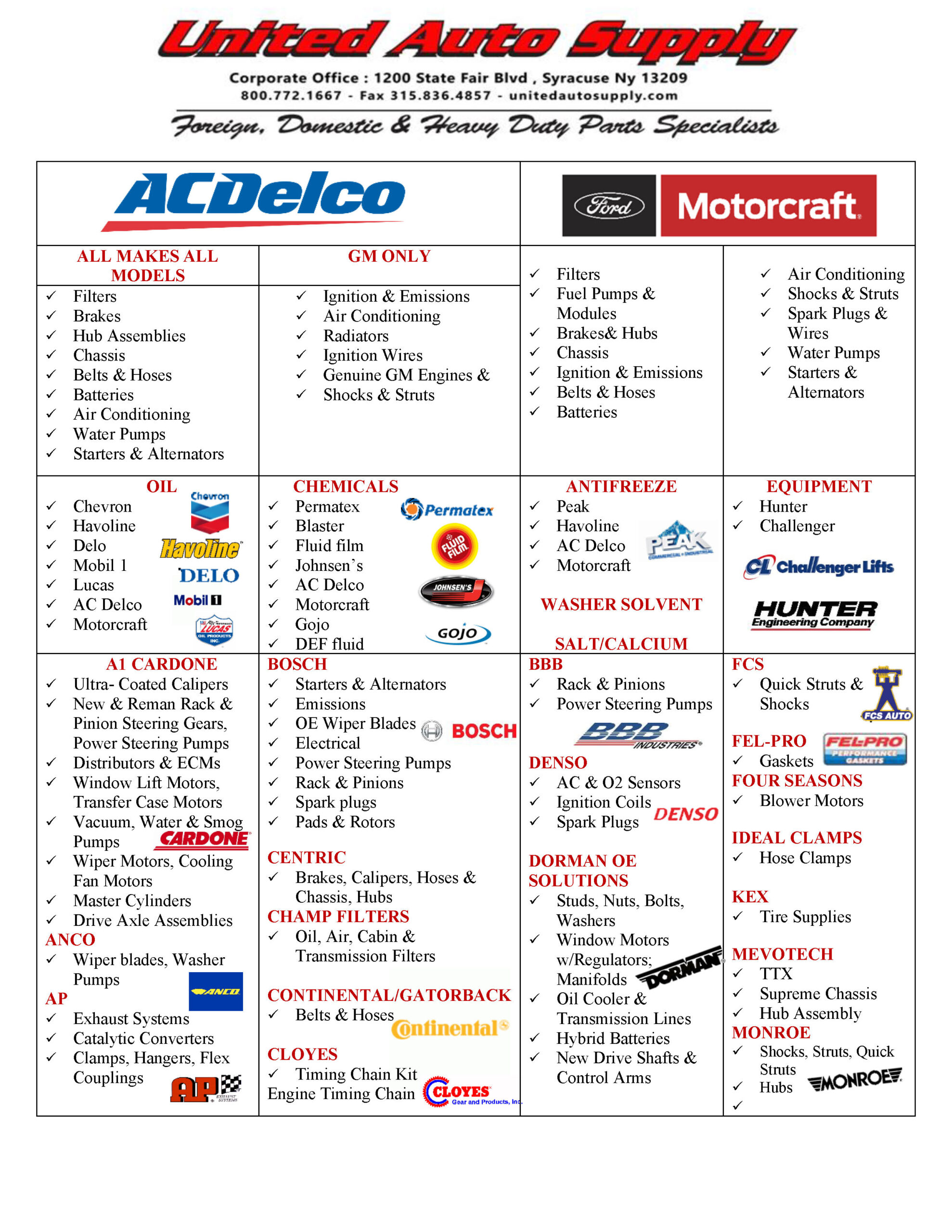 UPDATED LINE CARD 2.1.20_Page_1