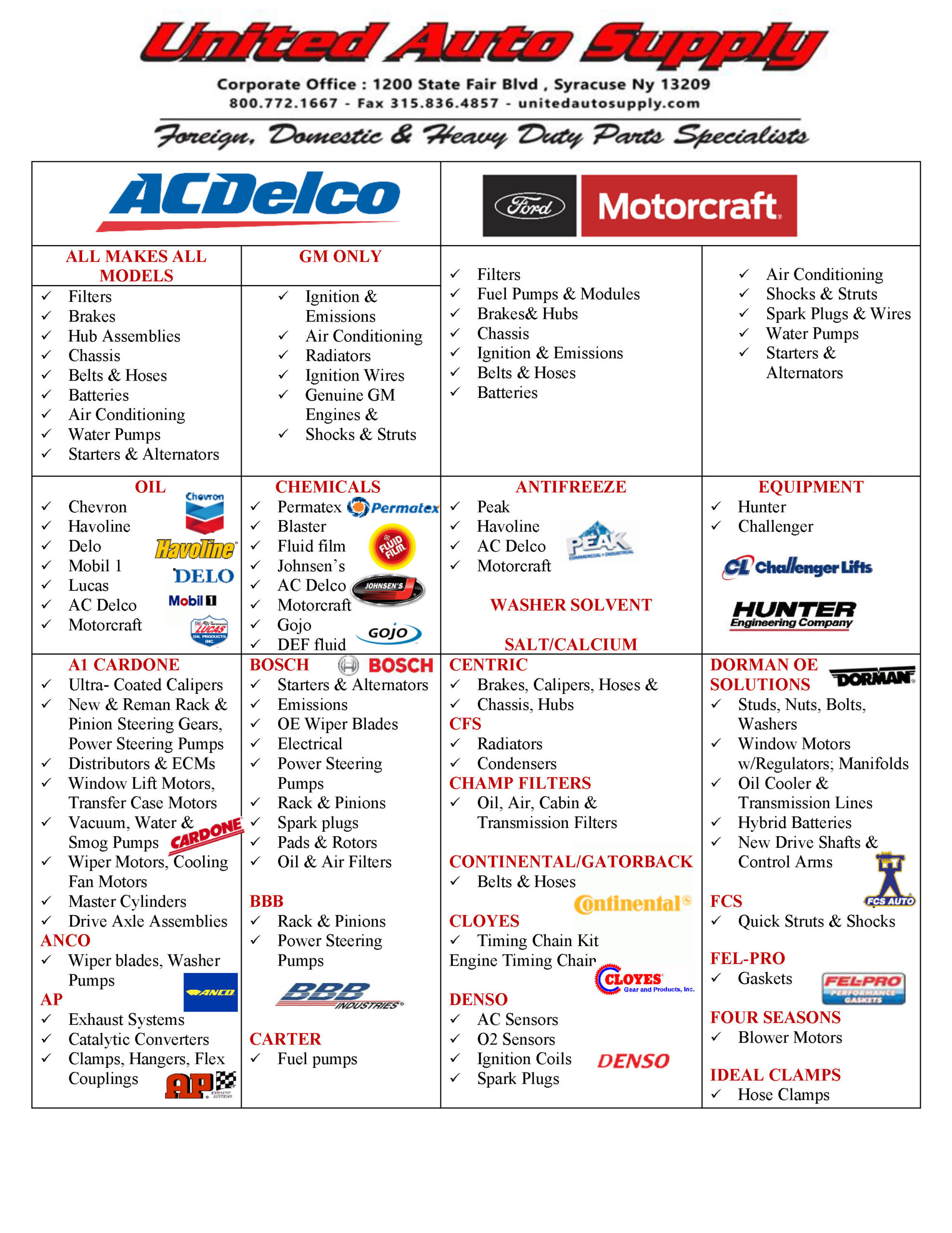 UPDATED LINE CARD 4.29.20_Page_1