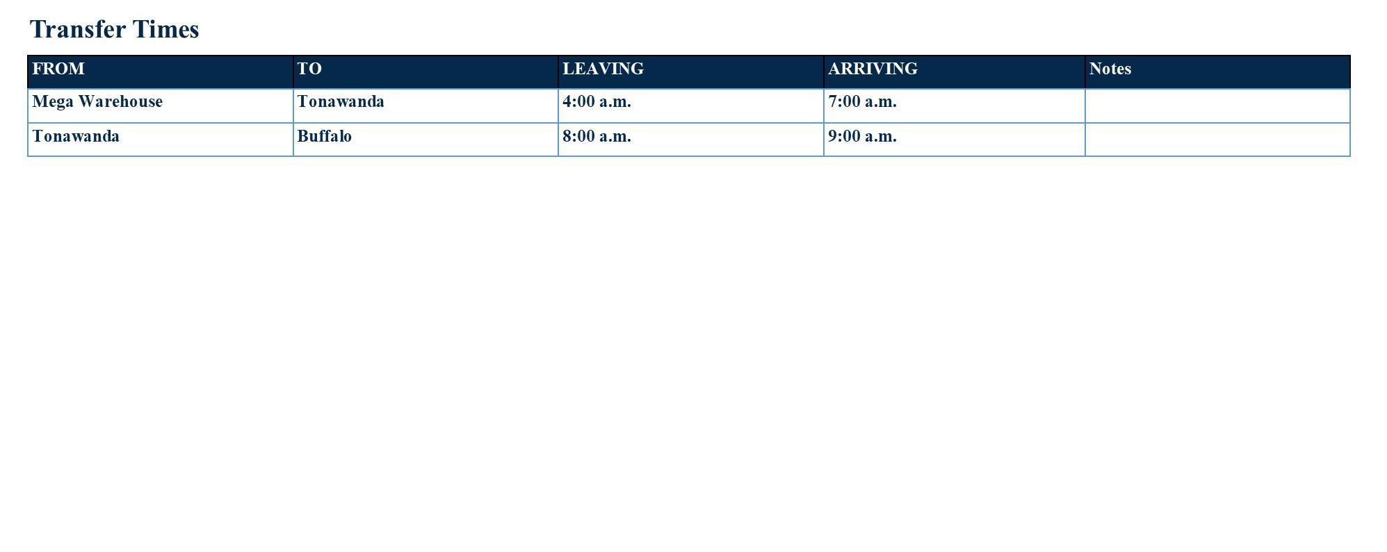 Rochester - Transfers 3.22.21