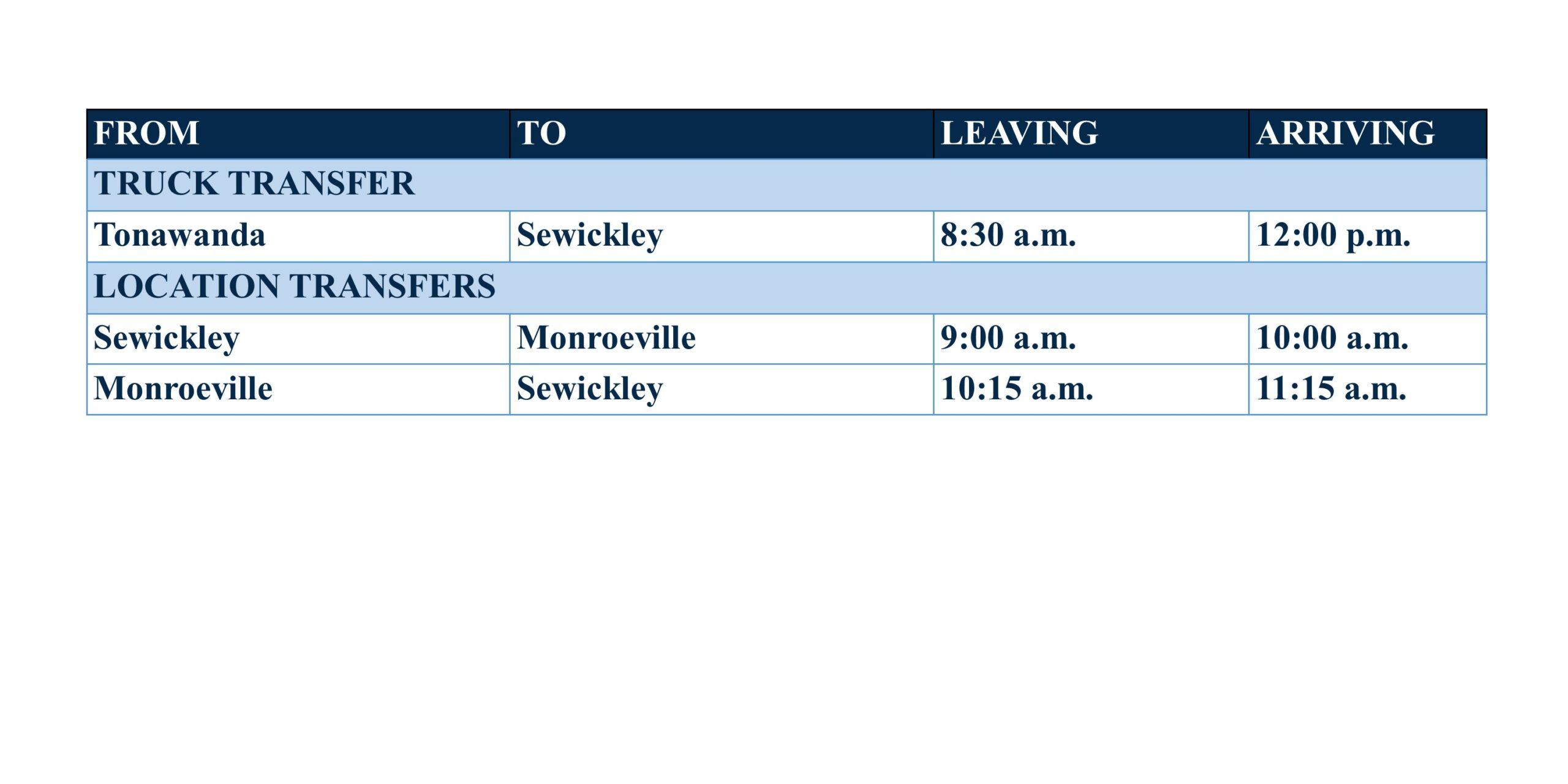 Sewickley - Truck Transfers