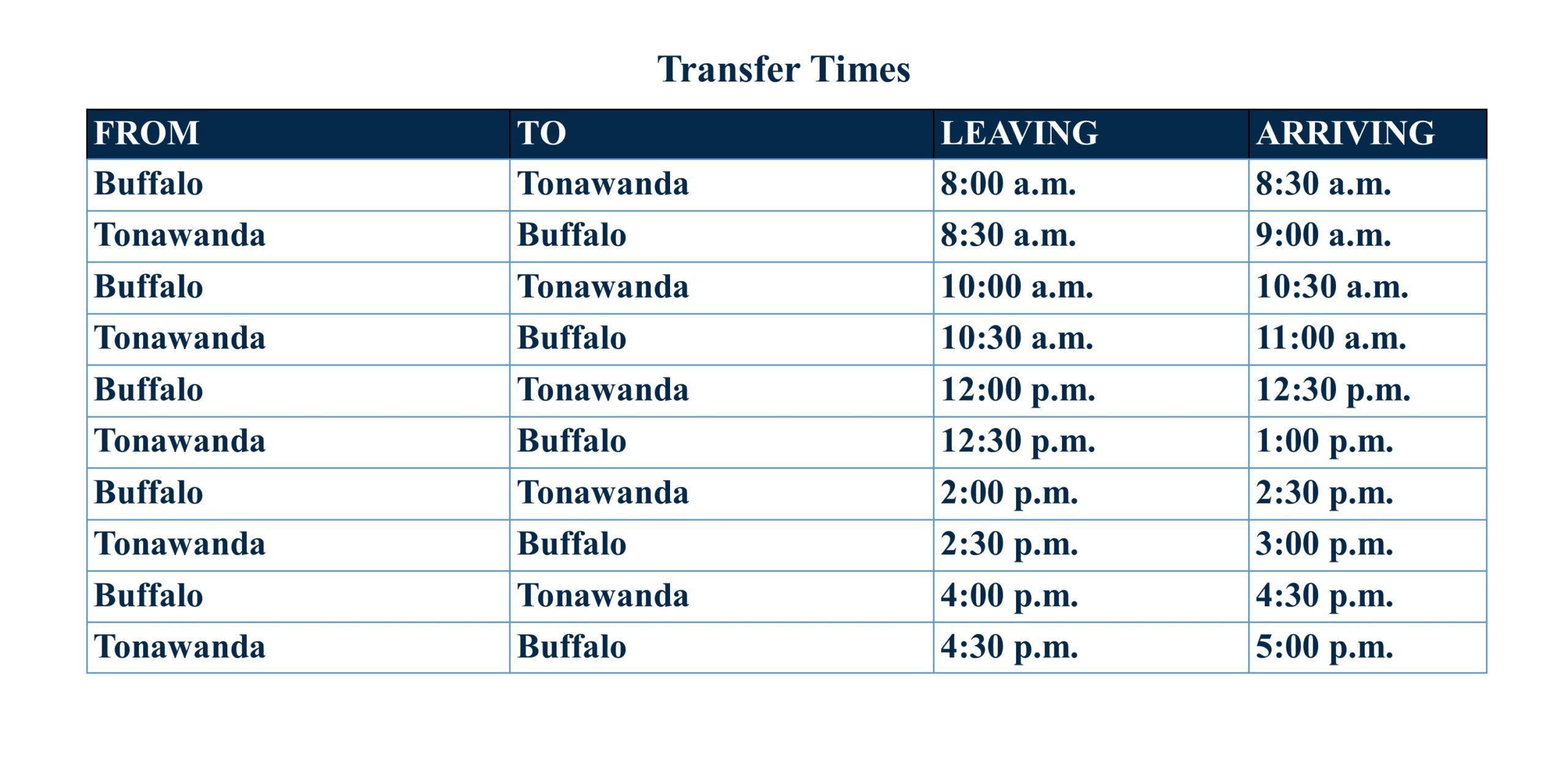 Tonawanda - Transfers 8.10.21