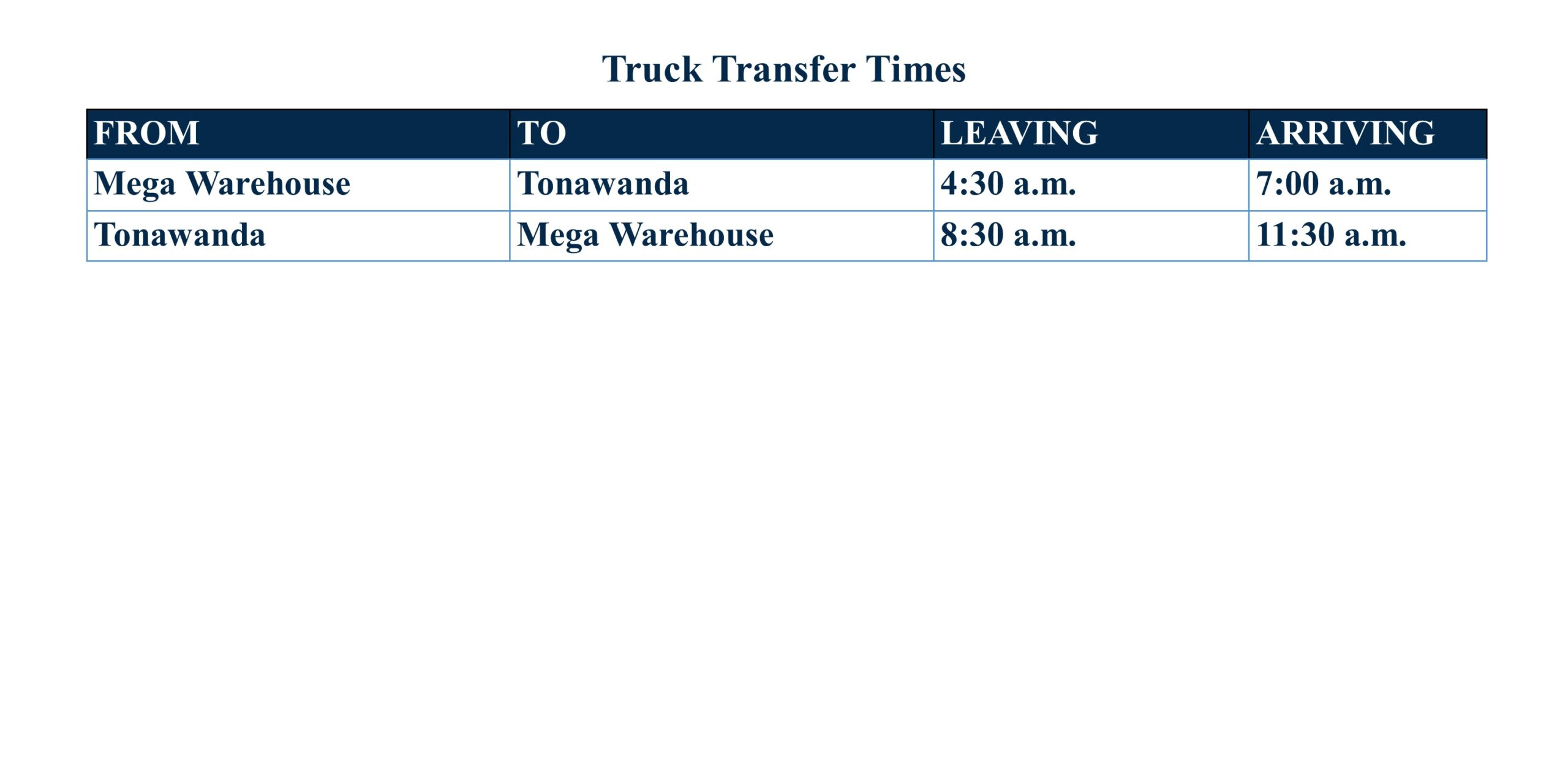 Tonawanda - Truck Transfers