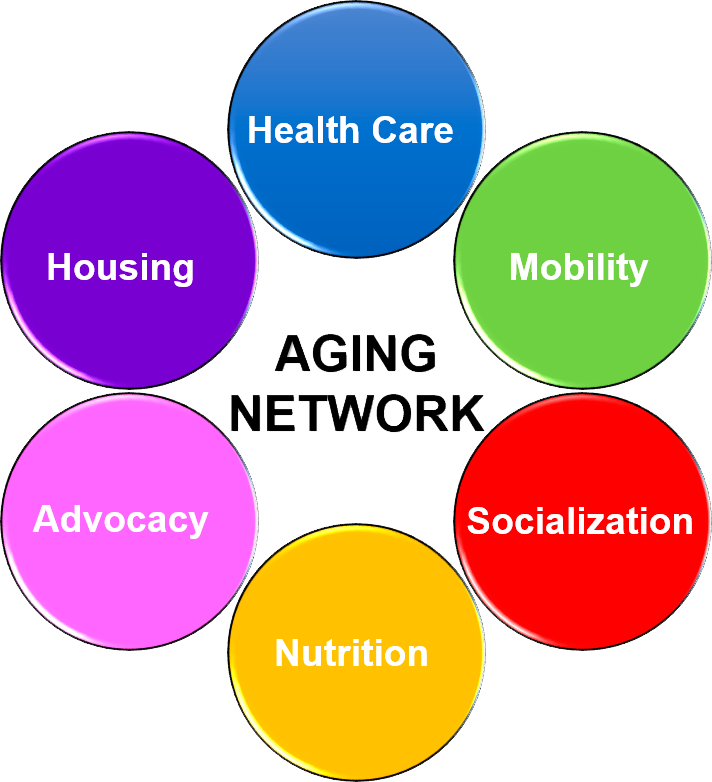 Engaging with Aging Conference