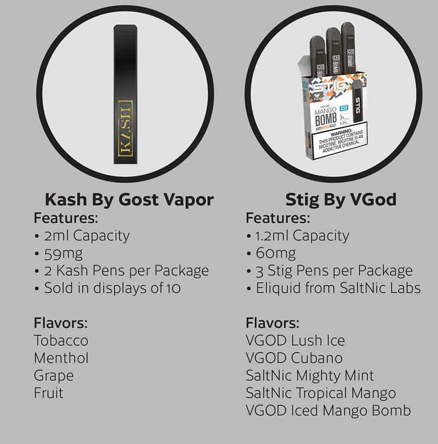 Products EJuice Magazine Feature Disposable Chart 1