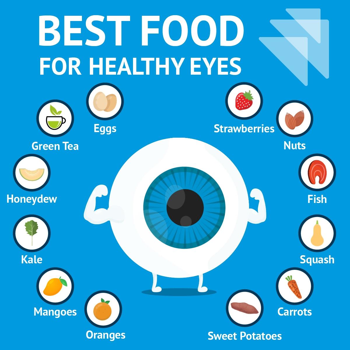Phelps Hospital Eye Health Infographic