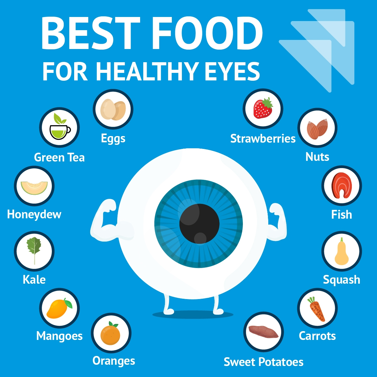 Infographic on foods for healthy eyesight for Phelps Hospital