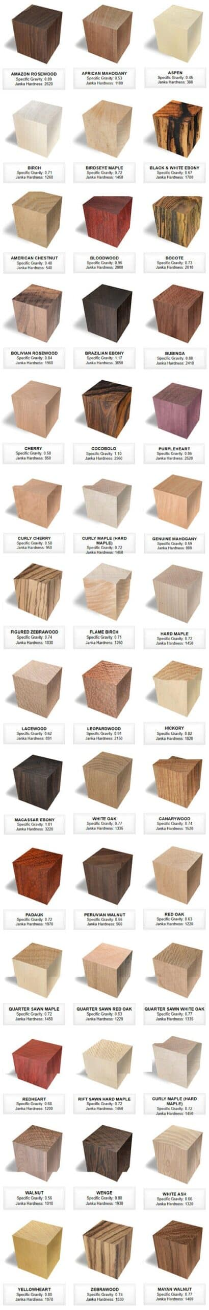 Solid Hardwood Types
