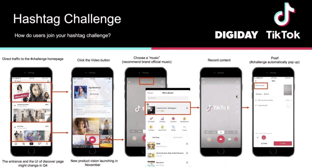 Explainer for Tiktok Hashtag Challenge