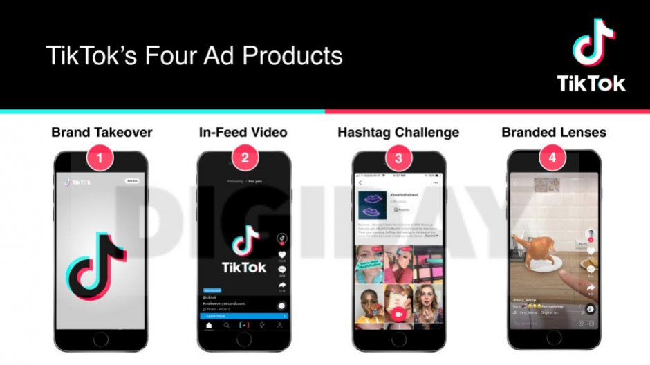 Four ad format on TikTok Advertising