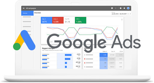 Google Ads and Hagakure Method