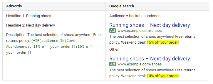if-function on Google Ads