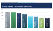 funding priorities