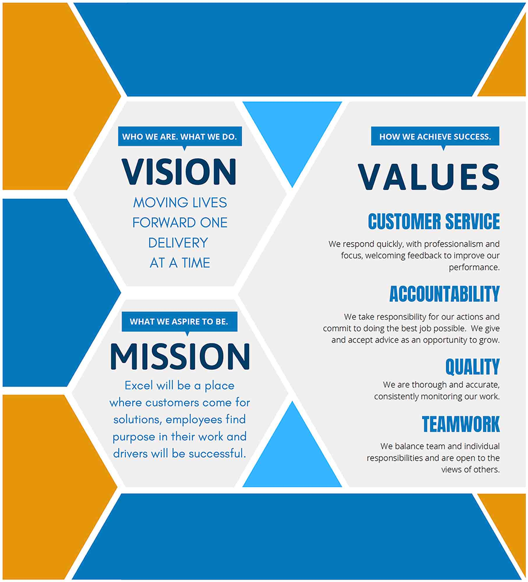 vision-values-mission